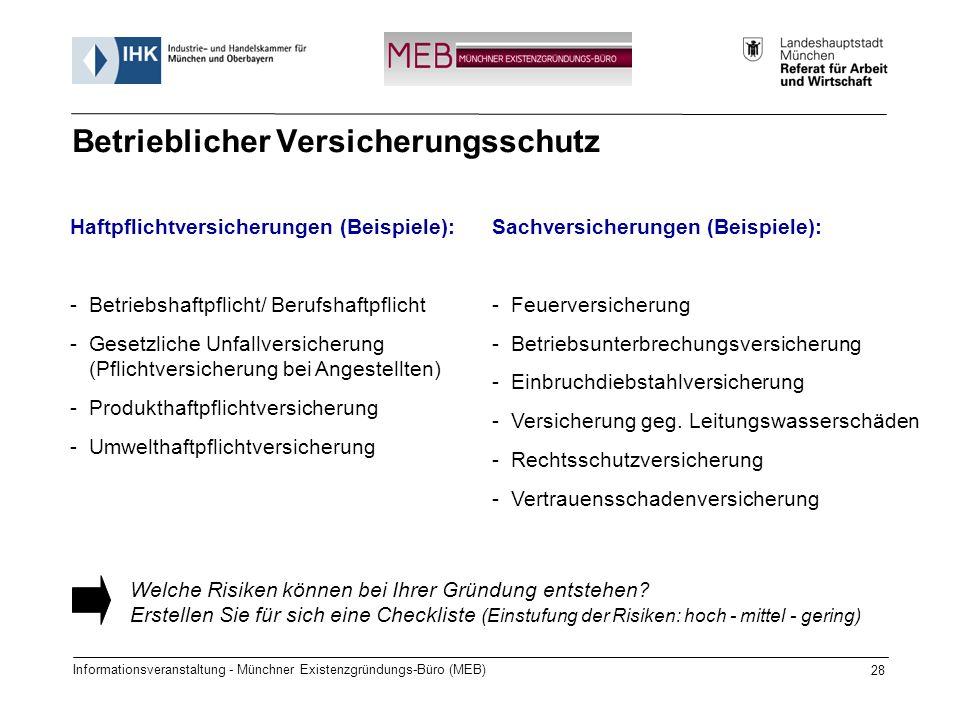Informationsveranstaltung - Münchner Existenzgründungs-Büro (MEB) 28 Betrieblicher Versicherungsschutz Haftpflichtversicherungen (Beispiele): -Betriebshaftpflicht/ Berufshaftpflicht -Gesetzliche Unfallversicherung (Pflichtversicherung bei Angestellten) -Produkthaftpflichtversicherung -Umwelthaftpflichtversicherung Sachversicherungen (Beispiele): -Feuerversicherung -Betriebsunterbrechungsversicherung -Einbruchdiebstahlversicherung -Versicherung geg.