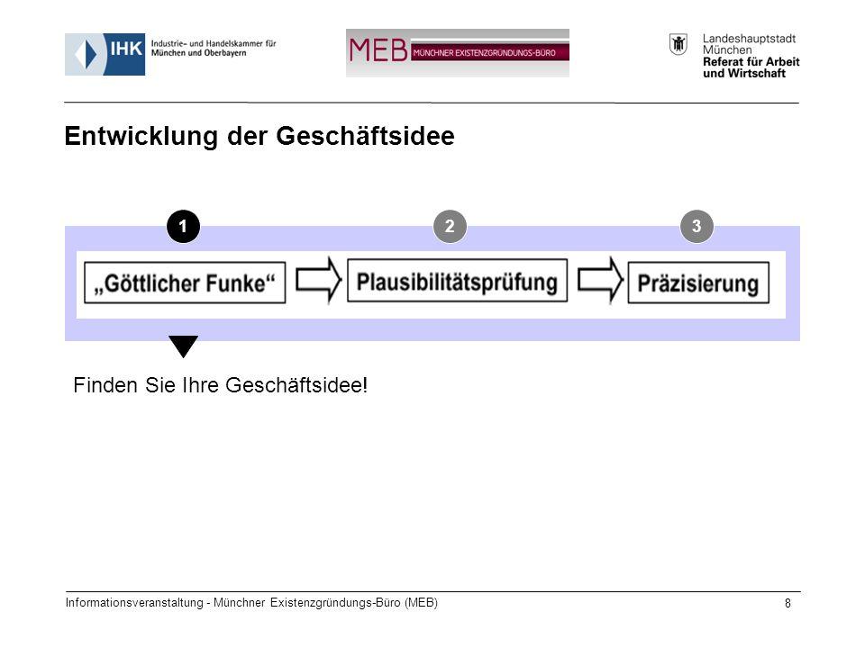 Informationsveranstaltung - Münchner Existenzgründungs-Büro (MEB) 8 Entwicklung der Geschäftsidee 123 Finden Sie Ihre Geschäftsidee!