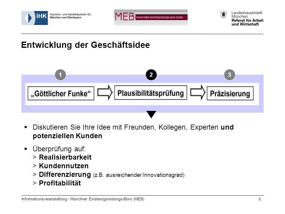Informationsveranstaltung - Münchner Existenzgründungs-Büro (MEB) 9 Entwicklung der Geschäftsidee 123 Diskutieren Sie Ihre Idee mit Freunden, Kollegen, Experten und potenziellen Kunden Überprüfung auf: > Realisierbarkeit > Kundennutzen > Differenzierung (z.B.