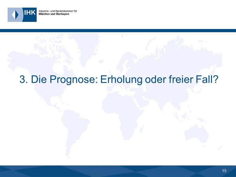 14 Prognose Bruttoinlandsprodukt (real) 2009 © IMF, April 2009