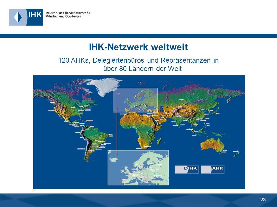 22 Bayerisches Förderprojekt Go International Einziges Förderprojekt für individuelles Vorgehen beim Erschließen eines neuen Exportmarktes Unbürokrati