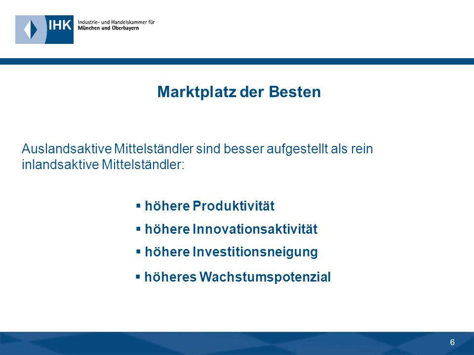 5 Der Mittelstand machts Aktuell bis zu 150.000 bayerische Exportbetriebe Etwa ___ % der Exportbetriebe haben weniger als fünf Beschäftigte 75 Traunstein: rd.