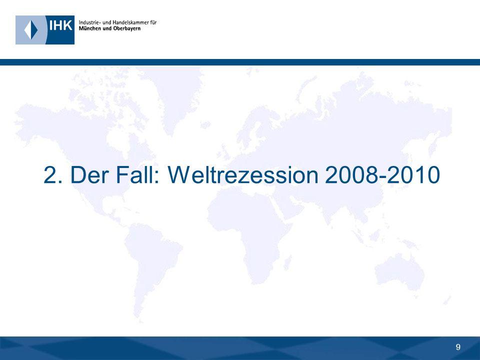 8 Wo made in Bavaria zunehmend gefragt ist TOP-10 nach EUR-Umsatzzuwachs 2005 zu 2008 in Mrd.