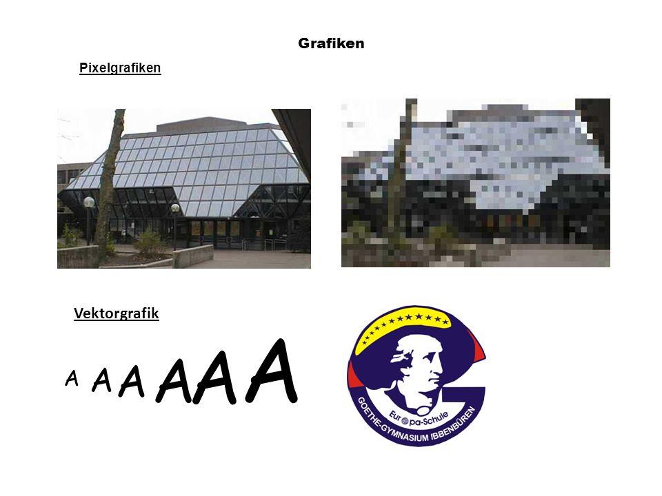 Grafiken Pixelgrafiken Vektorgrafik A A A A A A