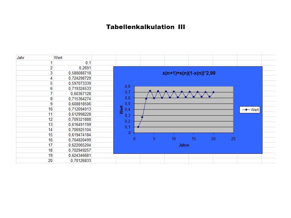 Tabellenkalkulation III