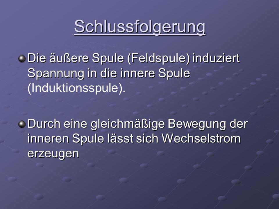 Schlussfolgerung Die äußere Spule (Feldspule) induziert Spannung in die innere Spule Die äußere Spule (Feldspule) induziert Spannung in die innere Spu