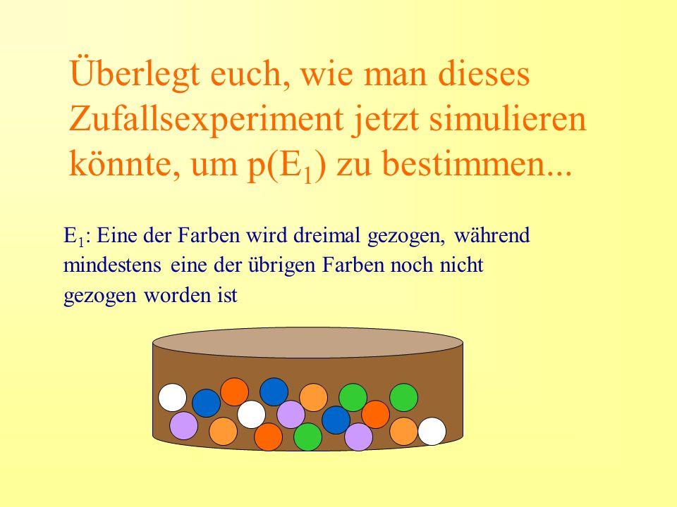 E 1 : Eine der Farben wird dreimal gezogen, während mindestens eine der übrigen Farben noch nicht gezogen worden ist Überlegt euch, wie man dieses Zufallsexperiment jetzt simulieren könnte, um p(E 1 ) zu bestimmen...