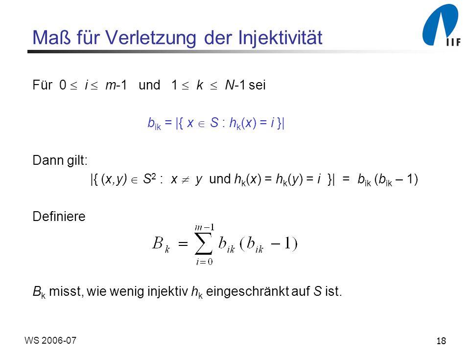 18WS 2006-07 Maß für Verletzung der Injektivität Für 0 i m-1 und 1 k N-1 sei b ik = |{ x S : h k (x) = i }| Dann gilt: |{ (x,y) S 2 : x y und h k (x) = h k (y) = i }| = b ik (b ik – 1) Definiere B k misst, wie wenig injektiv h k eingeschränkt auf S ist.