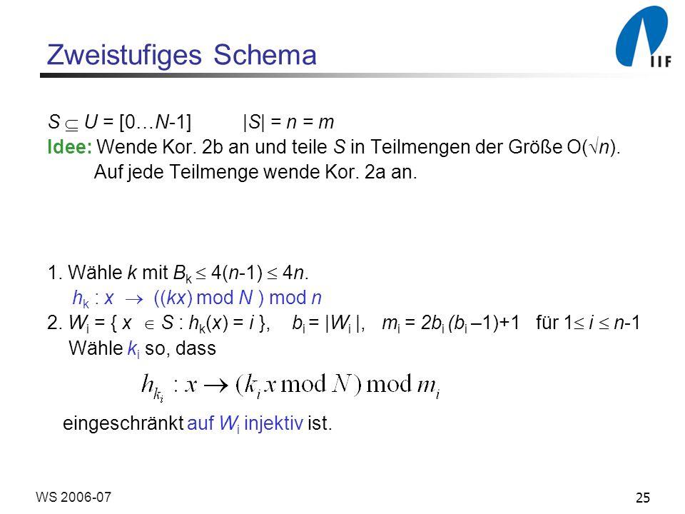 25WS 2006-07 Zweistufiges Schema S U = [0…N-1] |S| = n = m Idee: Wende Kor.