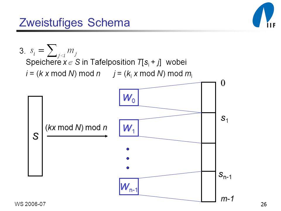 26WS 2006-07 Zweistufiges Schema 3.