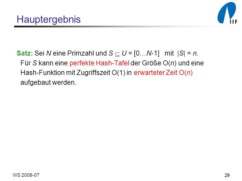 29WS 2006-07 Hauptergebnis Satz: Sei N eine Primzahl und S U = [0…N-1] mit |S| = n.