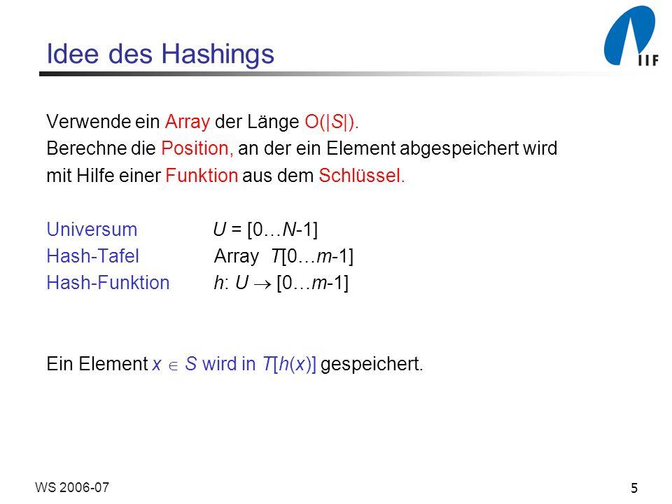 16WS 2006-07 Perfektes Hashing Wähle eine Hash-Funktion, die für die abzuspeichernde Menge S injektiv ist.