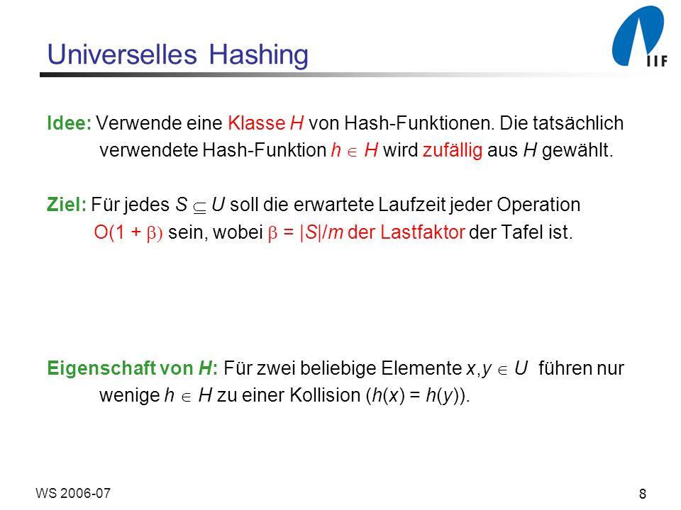 9WS 2006-07 Universelles Hashing Definition: Seien N und m natürliche Zahlen.