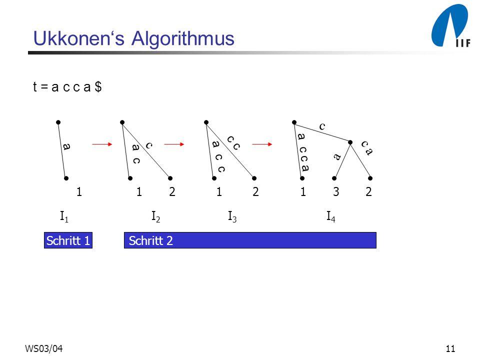 11WS03/04 Ukkonens Algorithmus t = a c c a $ a a c a c c a c c a c c c c a a 11 2 1 3 2 Schritt 1Schritt 2 I 1 I 2 I 3 I 4