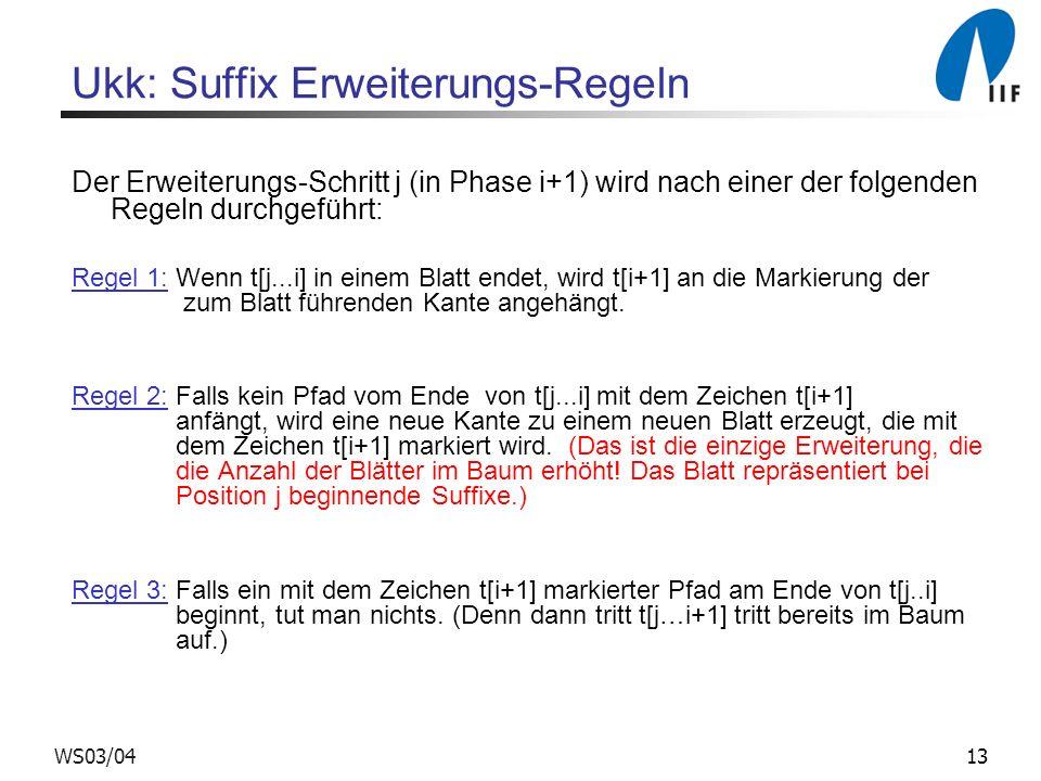 13WS03/04 Ukk: Suffix Erweiterungs-Regeln Der Erweiterungs-Schritt j (in Phase i+1) wird nach einer der folgenden Regeln durchgeführt: Regel 1:Wenn t[