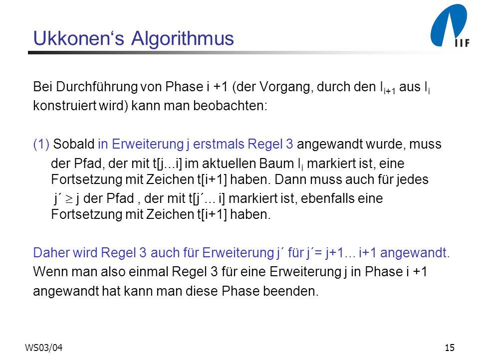 15WS03/04 Ukkonens Algorithmus Bei Durchführung von Phase i +1 (der Vorgang, durch den I i+1 aus I i konstruiert wird) kann man beobachten: (1) Sobald