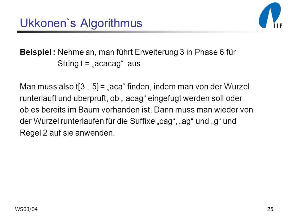25WS03/04 Ukkonen`s Algorithmus Beispiel : Nehme an, man führt Erweiterung 3 in Phase 6 für String t = acacag aus Man muss also t[3...5] = aca finden,