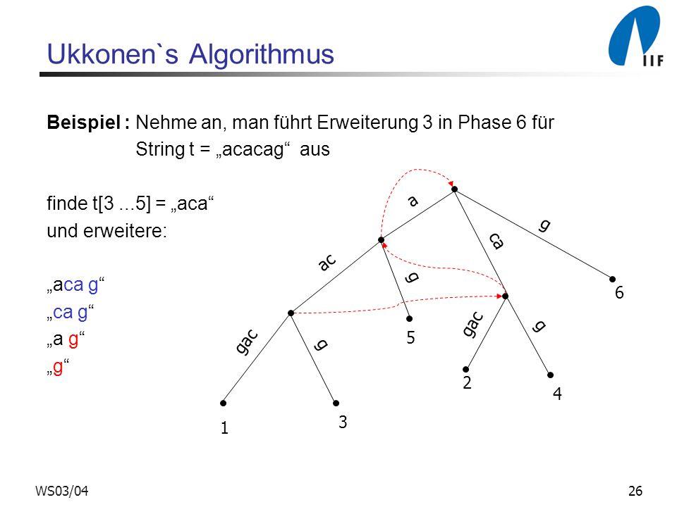 26WS03/04 Ukkonen`s Algorithmus Beispiel : Nehme an, man führt Erweiterung 3 in Phase 6 für String t = acacag aus finde t[3...5] = aca und erweitere: