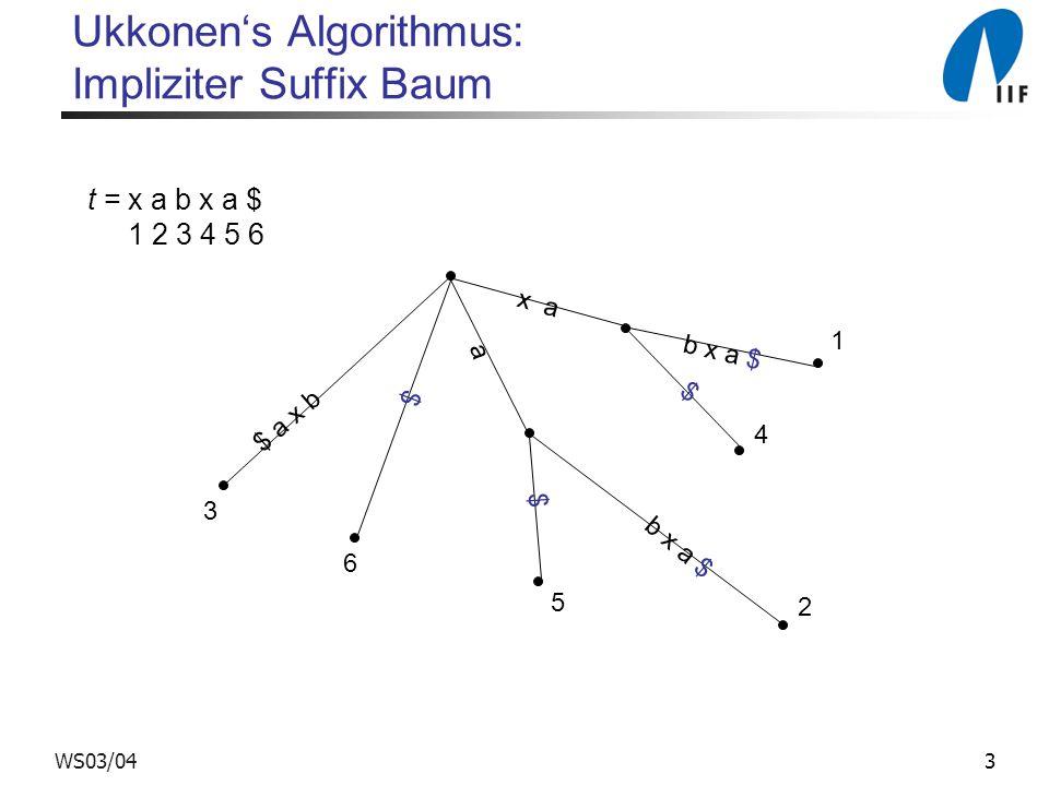 3WS03/04 Ukkonens Algorithmus: Impliziter Suffix Baum t = x a b x a $ 1 2 3 4 5 6 x a b x a $ $ 1 4 2 5 6 3 a $ $ $ a x b