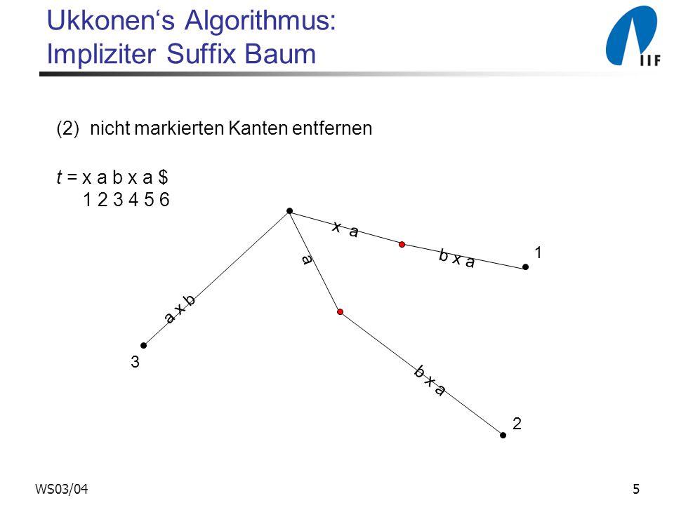 6WS03/04 Ukkonens Algorithmus: Impliziter Suffix Baum (3) Knoten mit nur einem Kind entfernen t = x a b x a $ 1 2 3 4 5 6 x a b x a 1 2 3 a b x a a x b