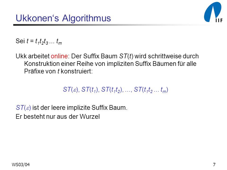 28WS03/04 Ukkonen´s Algorithmus Der echte Suffix-Baum: Der endgültige implizite Suffix Baum I m kann in einen wirklichen Suffix Baum in Zeit O(m) umgewandelt werden: (1) Füge ein Terminalsymbol $ ans Ende vom String t ein (2) Lasse Ukkonen´s Algorithmus mit diesem Zeichen weiterlaufen Das Resultat ist der echte Suffix Baum in dem kein Suffix ein Prefix eines anderen Suffix ist und jedes Suffix in einem Blatt endet.