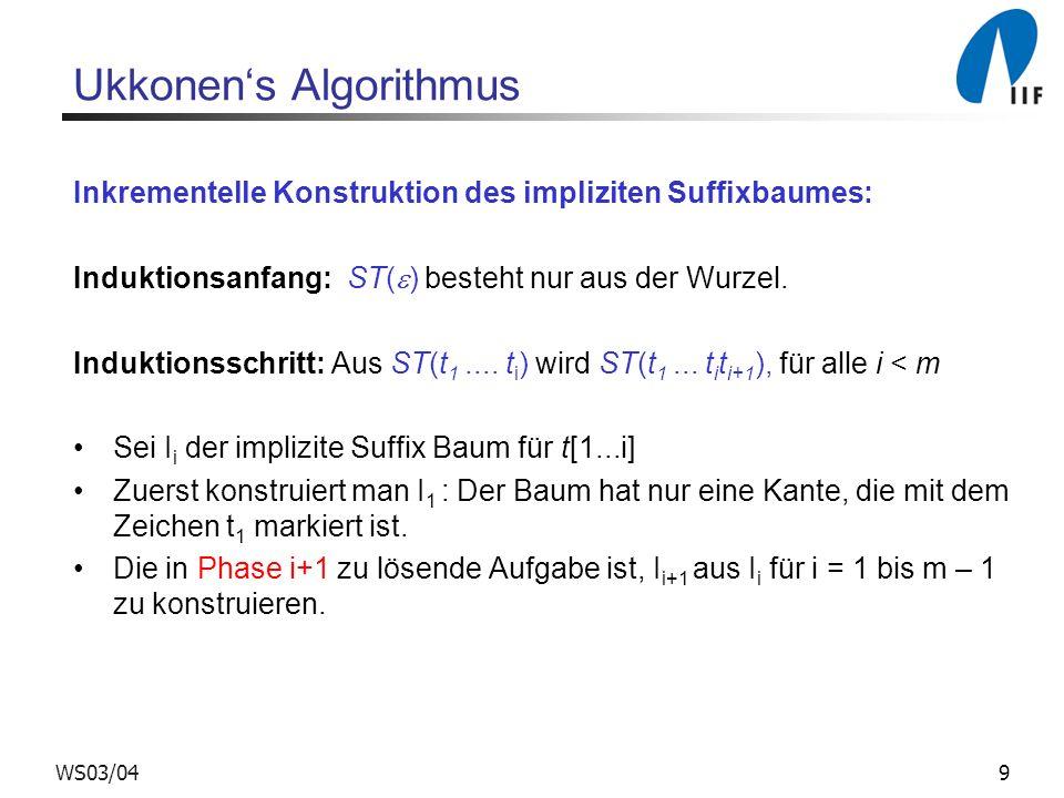 10WS03/04 Ukkonens Algorithmus Pseudo-code Formulierung von ukk: Konstruiere Baum I 1 for i = 1 to m – 1 do begin {Phase i+1} for j = 1 to i +1 do begin {Erweiterung j} Finde das Ende des Pfades von der Wurzel, der mit t[j...