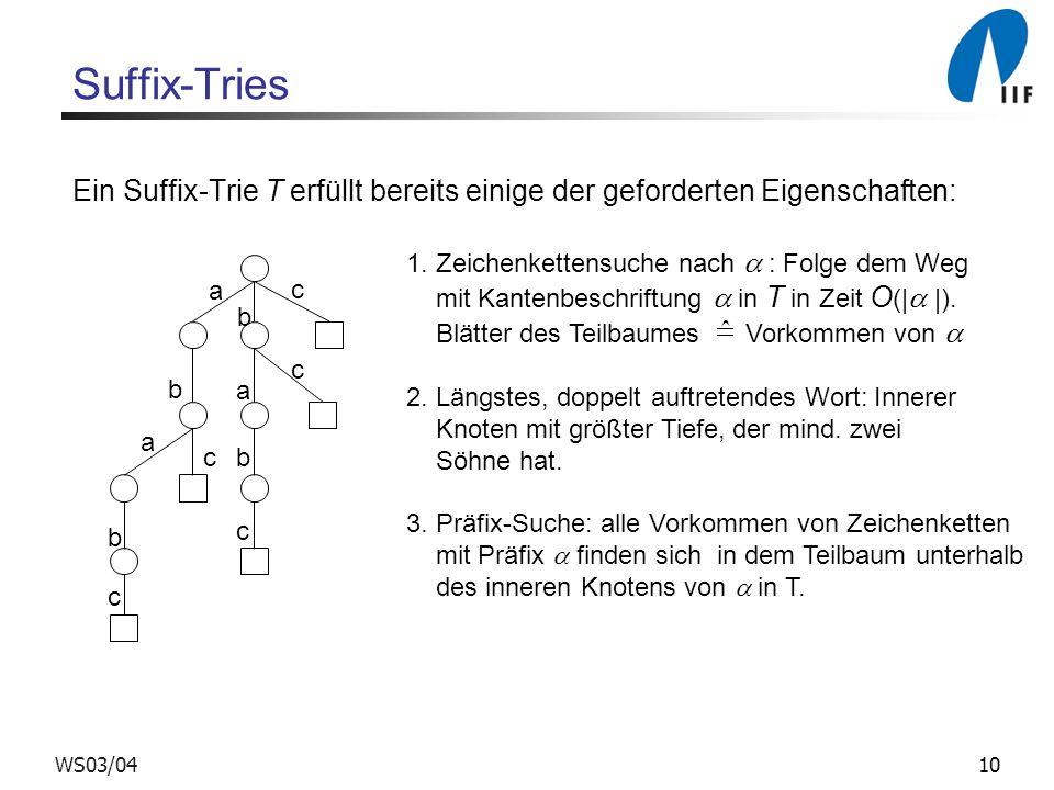 10WS03/04 Suffix-Tries Ein Suffix-Trie T erfüllt bereits einige der geforderten Eigenschaften: a a a c b b c b b c c c 1.