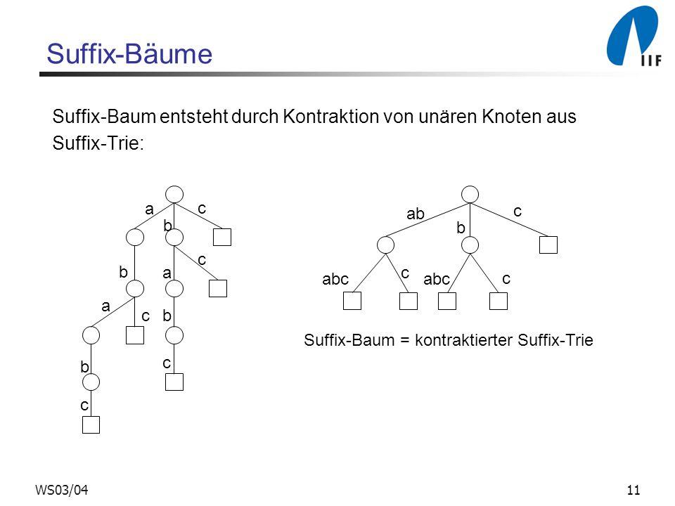 11WS03/04 Suffix-Bäume Suffix-Baum entsteht durch Kontraktion von unären Knoten aus Suffix-Trie: a a a c b b c b b c c c ab abc b c c c Suffix-Baum = kontraktierter Suffix-Trie