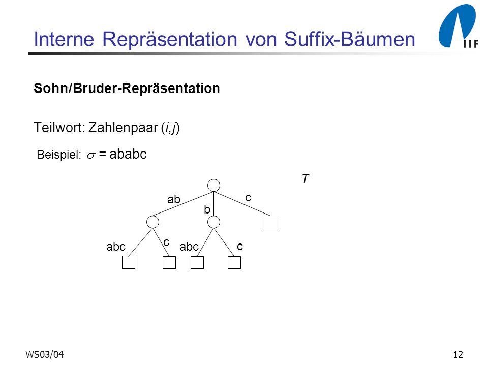 12WS03/04 Interne Repräsentation von Suffix-Bäumen Sohn/Bruder-Repräsentation Teilwort: Zahlenpaar (i,j) ab abc b c c c T Beispiel: = ababc