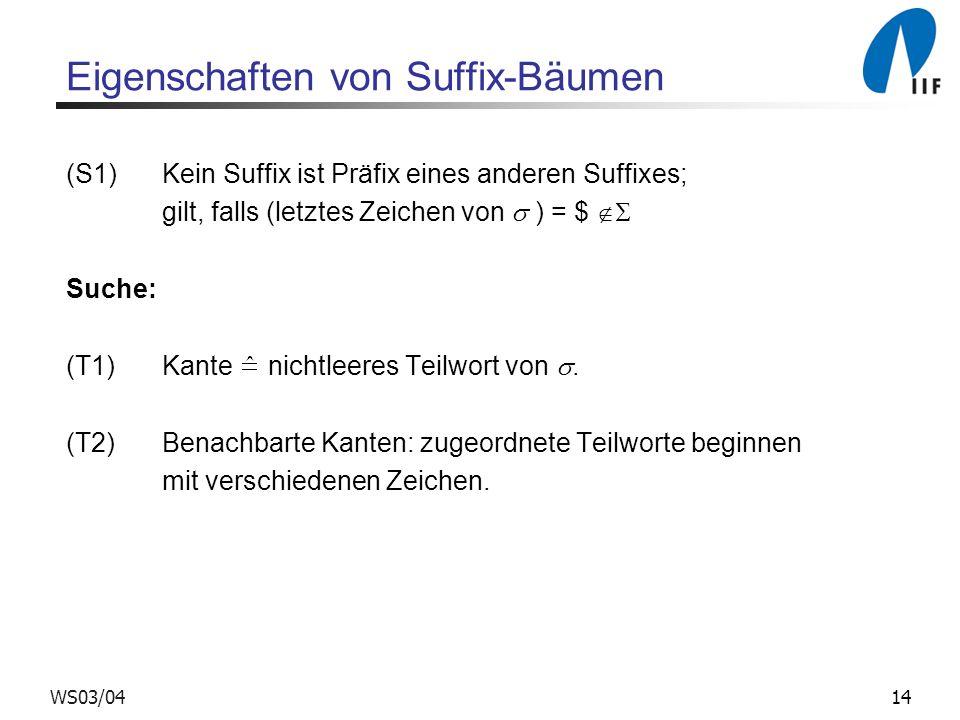 14WS03/04 Eigenschaften von Suffix-Bäumen (S1)Kein Suffix ist Präfix eines anderen Suffixes; gilt, falls (letztes Zeichen von ) = $ Suche: (T1)Kante nichtleeres Teilwort von.