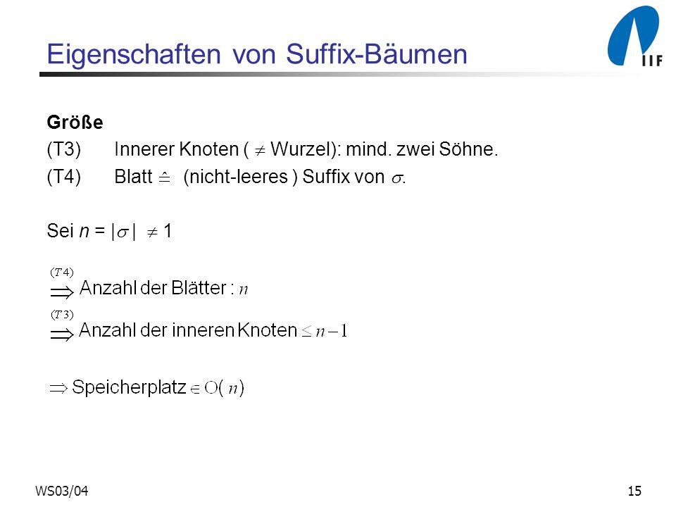 15WS03/04 Eigenschaften von Suffix-Bäumen Größe (T3)Innerer Knoten ( Wurzel): mind.