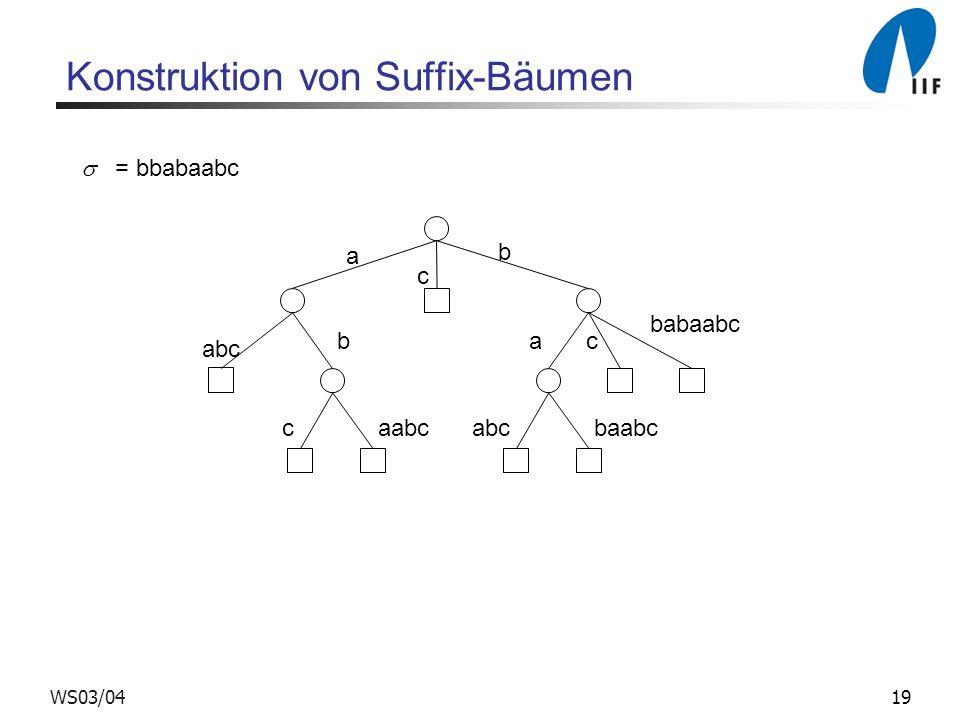 19WS03/04 Konstruktion von Suffix-Bäumen a abc c b aabc b baabc ac babaabc c = bbabaabc