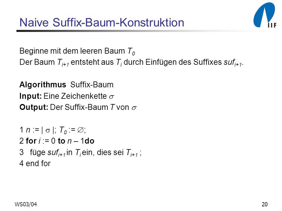 20WS03/04 Naive Suffix-Baum-Konstruktion Beginne mit dem leeren Baum T 0 Der Baum T i+1 entsteht aus T i durch Einfügen des Suffixes suf i+1.