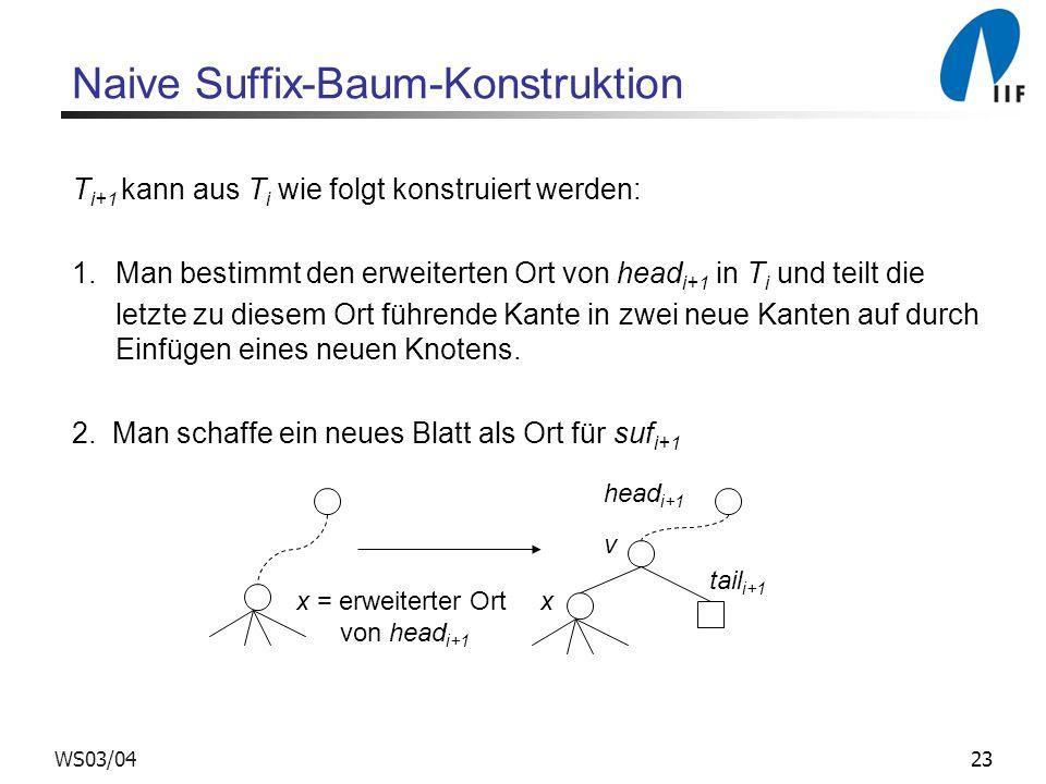 23WS03/04 Naive Suffix-Baum-Konstruktion T i+1 kann aus T i wie folgt konstruiert werden: 1.Man bestimmt den erweiterten Ort von head i+1 in T i und teilt die letzte zu diesem Ort führende Kante in zwei neue Kanten auf durch Einfügen eines neuen Knotens.