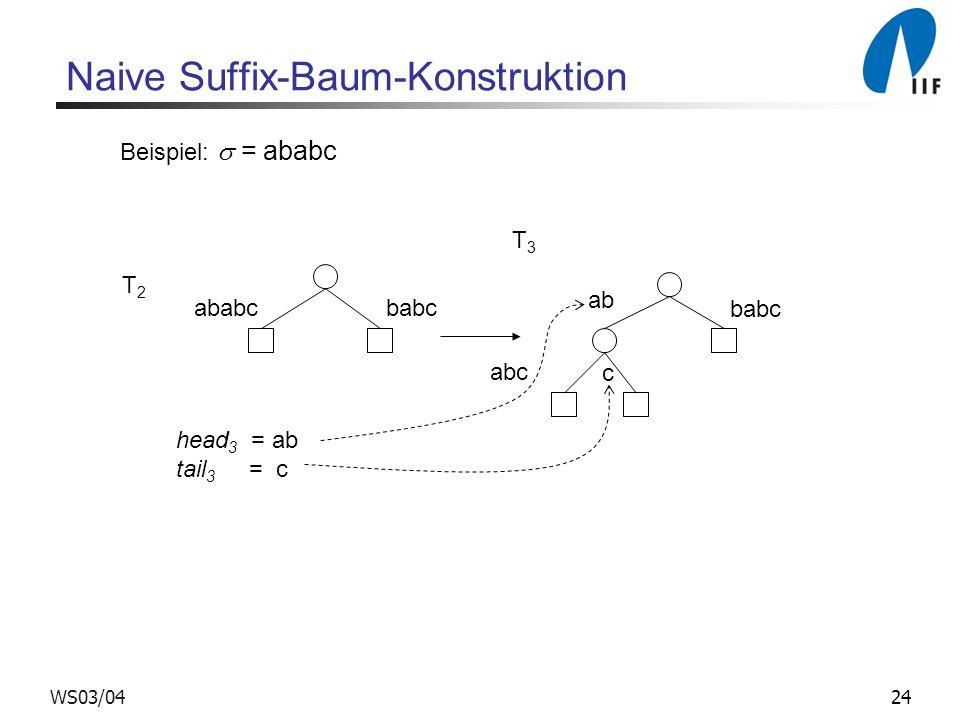 24WS03/04 Naive Suffix-Baum-Konstruktion Beispiel: = ababc babc c ababc abc ab T3T3 T2T2 head 3 = ab tail 3 = c