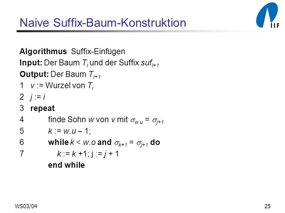 25WS03/04 Naive Suffix-Baum-Konstruktion Algorithmus Suffix-Einfügen Input: Der Baum T i und der Suffix suf i+1 Output: Der Baum T i+1 1v := Wurzel von T i 2j := i 3repeat 4finde Sohn w von v mit w.u = j+1 5k := w.u – 1; 6while k < w.o and k+1 = j+1 do 7 k := k +1; j := j + 1 end while