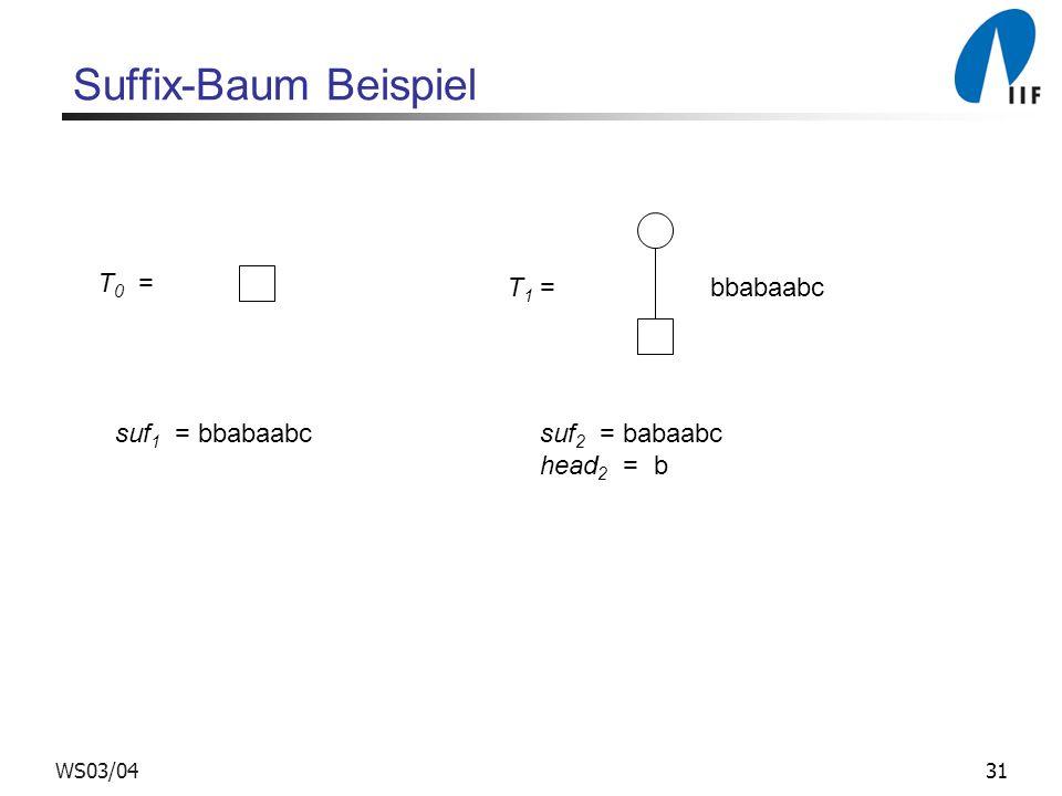 31WS03/04 Suffix-Baum Beispiel T 0 = T 1 = bbabaabc suf 1 = bbabaabcsuf 2 = babaabc head 2 = b
