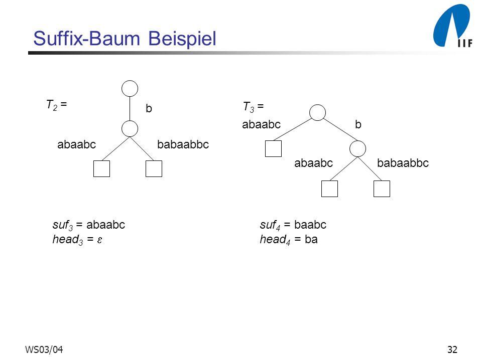 32WS03/04 Suffix-Baum Beispiel T 2 = b abaabc babaabbc T 3 = abaabc b abaabc babaabbc suf 3 = abaabc suf 4 = baabc head 3 = head 4 = ba