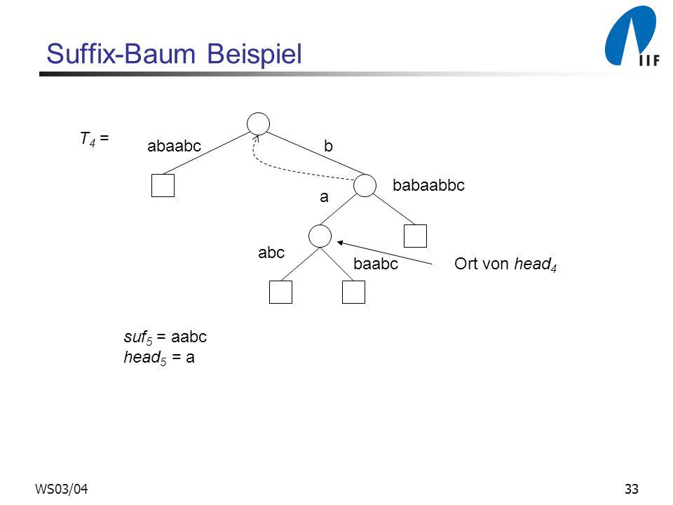 33WS03/04 Suffix-Baum Beispiel T4 =T4 = abaabc b babaabbc a abc baabcOrt von head 4 suf 5 = aabc head 5 = a