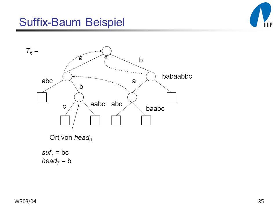 35WS03/04 Suffix-Baum Beispiel babaabbc a abc baabc Ort von head 6 abc a b T 6 = b c aabc suf 7 = bc head 7 = b
