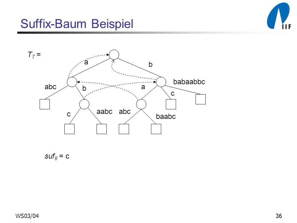 36WS03/04 Suffix-Baum Beispiel babaabbc a abc baabc abc a b T7 =T7 = b c aabc c suf 8 = c