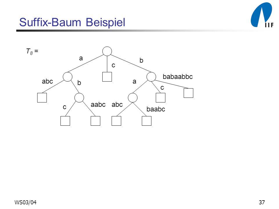37WS03/04 Suffix-Baum Beispiel babaabbc a abc baabc abc a b T 8 = b c aabc c c