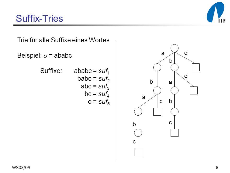 8WS03/04 Suffix-Tries Trie für alle Suffixe eines Wortes Beispiel: = ababc Suffixe: ababc = suf 1 babc = suf 2 abc = suf 3 bc = suf 4 c = suf 5 a a a c b b c b b c c c