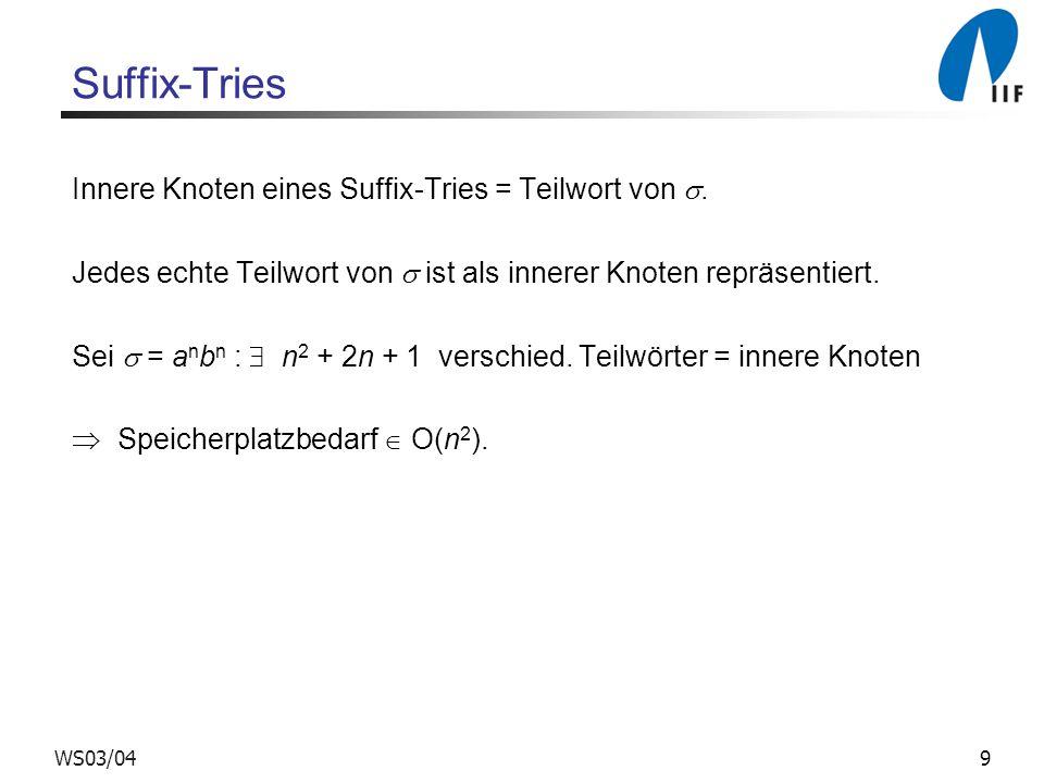 9WS03/04 Suffix-Tries Innere Knoten eines Suffix-Tries = Teilwort von.