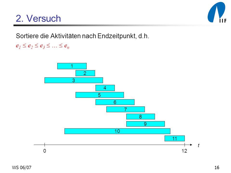 16WS 06/07 2.Versuch Sortiere die Aktivitäten nach Endzeitpunkt, d.h.