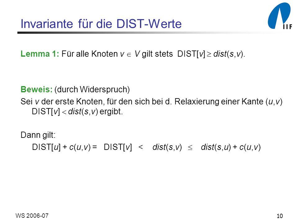 10WS 2006-07 Invariante für die DIST-Werte Lemma 1: Für alle Knoten v V gilt stets DIST[v] dist(s,v).