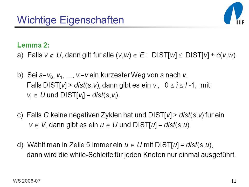 11WS 2006-07 Wichtige Eigenschaften Lemma 2: a)Falls v U, dann gilt für alle (v,w) E : DIST[w] DIST[v] + c(v,w) b) Sei s=v 0, v 1,..., v l =v ein kürzester Weg von s nach v.