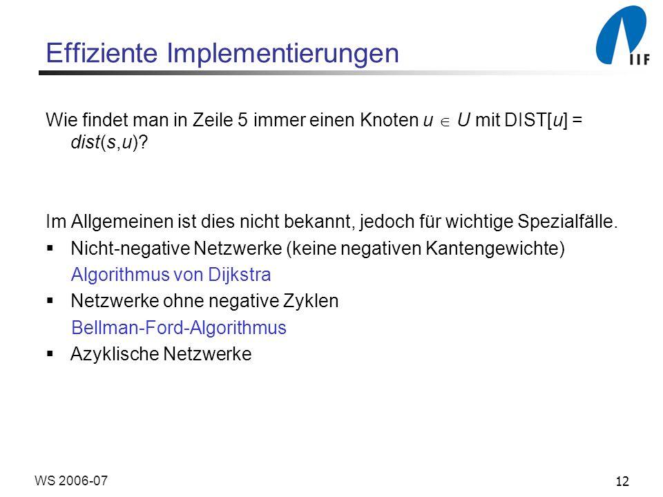 12WS 2006-07 Effiziente Implementierungen Wie findet man in Zeile 5 immer einen Knoten u U mit DIST[u] = dist(s,u).