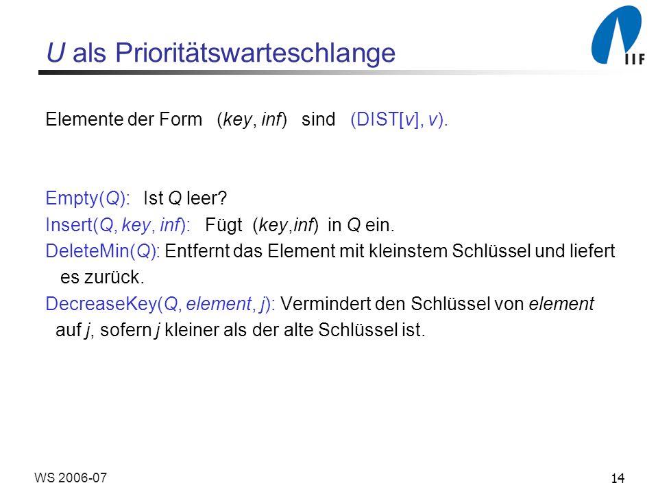 14WS 2006-07 U als Prioritätswarteschlange Elemente der Form (key, inf) sind (DIST[v], v).