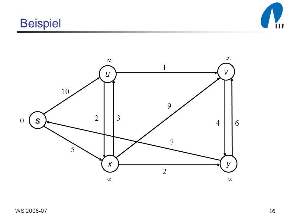 16WS 2006-07 Beispiel u v xy s